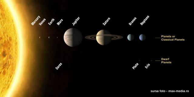 planete