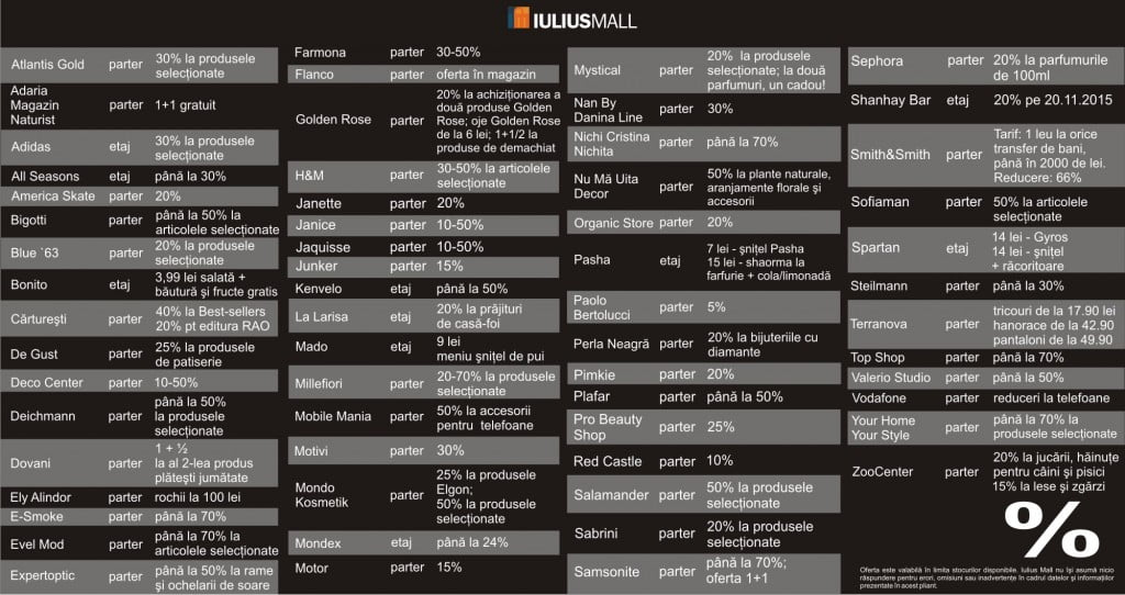 Black Weekend Sales Iulius Mall Suceava